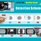 Sipotek – A Pioneer In The Era Of Intelligent Machine Vision Inspection Systems